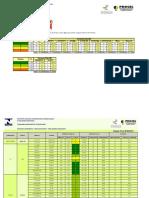 televisores disney e outros  tipos reconhecidos pelo PROCEL.pdf