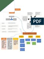 Silabo Form y Evaluac Proyectos I 2019 I