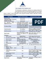 Assets Declaration Scheme