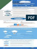 Asset5 IG AWS WindowServer SPA Final Deliverable (1)