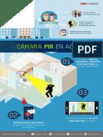 Infografia-Apartamento Hikvision Latam 201218 (1)