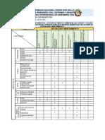 V.2.0 Matrices Etapa Operación