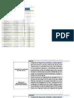 Copia de Copia de Cronograma de Actividades (Autoguardado) (003).xlsx