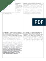 LA ADMINISTRACION A TRAVES DEL TIEMPO 2.docx