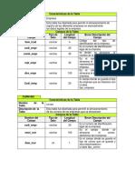 94804521 Diccionario de Datos Db Cc GETSEMANI Convertido