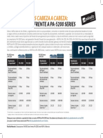 Pa5000 Series Comparison
