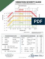 AzimaDLI-Severity-Chart-2013.pdf
