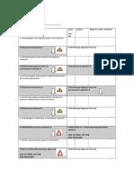 Hazard Identification Decision Tree