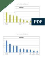 Grafik 10 Penyakit Terbanyak  2017-2018-Rekap.docx