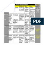 pruitt - learning environment matrix - sheet1