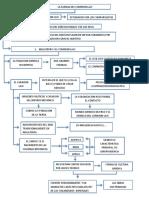 FAMILIA-DEL-COMMON-LAW.docx