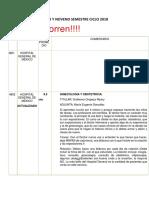 SEDES OCTAVO Y NOVENO SEMESTRE CICLO 2019.docx