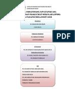 CARTA ORGANISASI EMIS 2019.docx