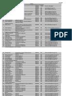 Список Со Телефони и Мејл Адреси За Веб Страна_novo