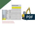 Pautas de Mantenimiento Preventivo Excavadora 3503