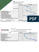 Schedule Perawatan PLTU