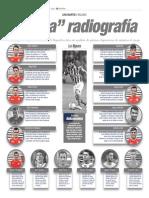 radiografia de un jugador