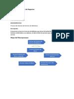 Gestión de Procesos de Negocios.docx