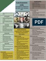 Infogrma Escuelas Contables..docx