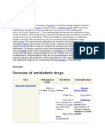 Antidiabetic drugs.docx