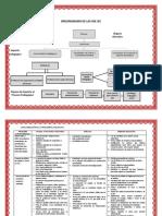 ORGANIGRAMA DE LAS IIEE JEC.docx