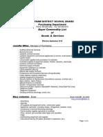 Buyers Commodity List