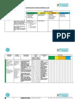Planificación de Trayecto Bimensual 2018