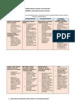 CORRECCION DEL PARCIAL DE SOCIOLOGIA.docx