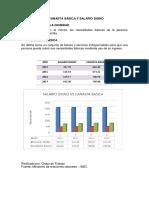 CANASTA BÁSICA Y SALARIO DIGN1.docx