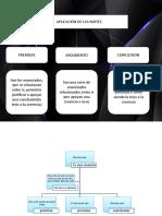 ARGUMENTACION TEMAS 4Y5.pptx