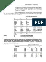 Parcelas Sub Divididas_c