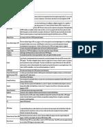 Ctpat Glossary 3