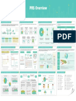 PRS Overview Poster.pdf