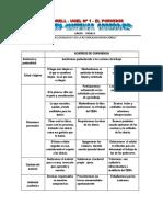 ACUERDOS DE CONVIVENCIA (1).docx