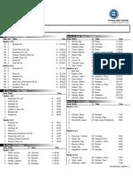2A Plano Sectional Heat Sheet