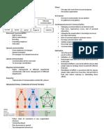 Organizational-communication.docx