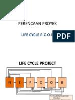 life circle proyek