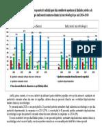 Diagrama apa potabilă 2014-2018.docx