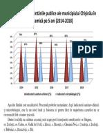 Ponderea comp-vă a calităţii apei din fântâni publice 2014-2018.pptx