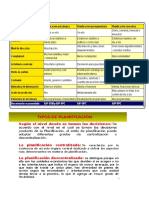Tipos de planificación.docx