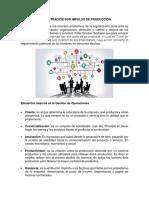 ADMINISTRACIÓN POR IMPULSO DE PRODUCCIÓN.docx