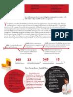 updated healthway factsheet print