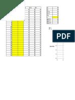 515335_Olah Data Least Squaree