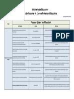 Cronograma-de-Elegibilidad-de-Meritos-y-de-Oposicion-QSM6.pdf