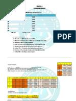 PRACTICA 3,3 auxiliar.docx