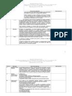 Resumen Ley Orgánica Del Ambiente 052006