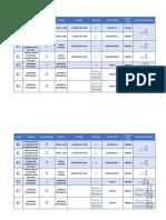 Tablas Resistencia PDF