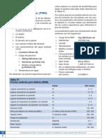 Costos de Inversion PTAR Bolivia