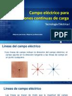 3._Campo_eléctrico_II_-_distribuciones_continuas_de_carga (3).pdf