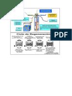 sistema de ablandamiento y regeneracion.docx